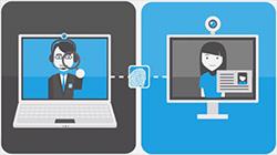 Online Identifizierung per Webcam